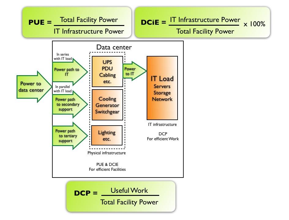 Enterprise IT infrastructure | INFRARATI | Page 4
