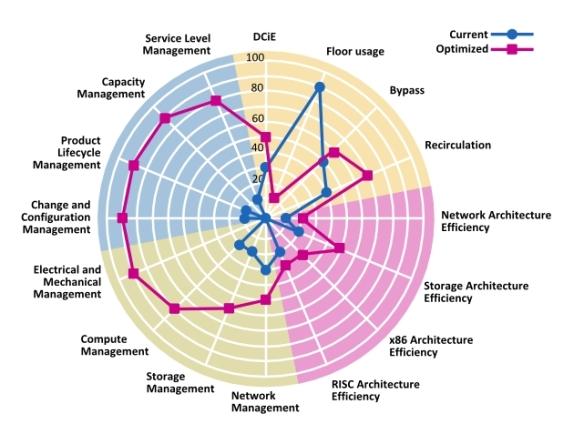 OpenDCME model