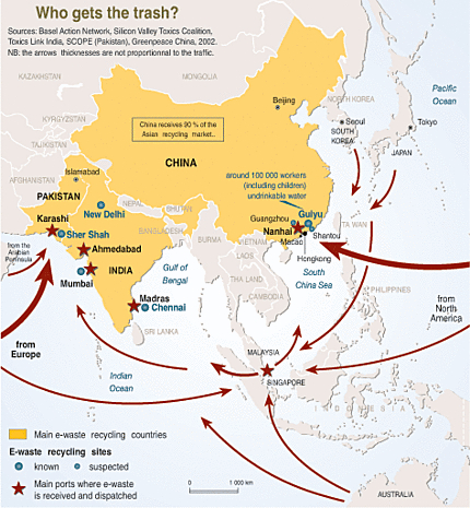 Asian e-waste trade routes map