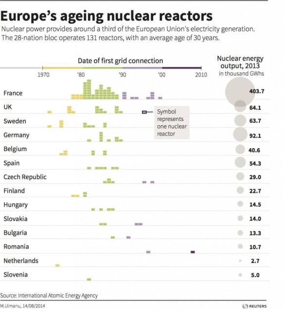 eu-nuclear-TR